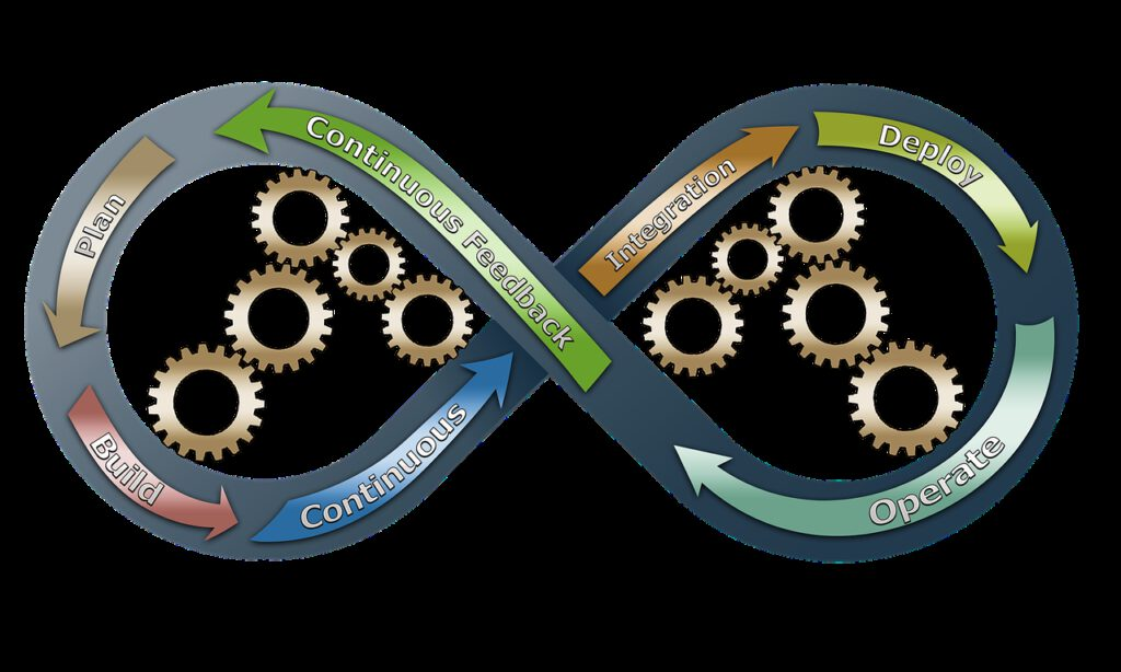DevOps Engineering, DevOps Engineers, business, process improvement